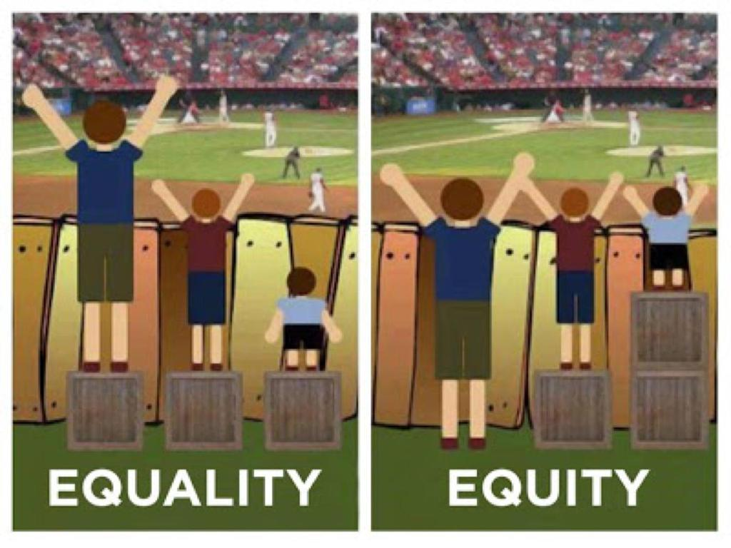 Equality and Equity Illustration