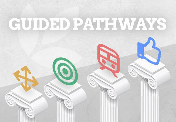 MVCC Guided Pathways